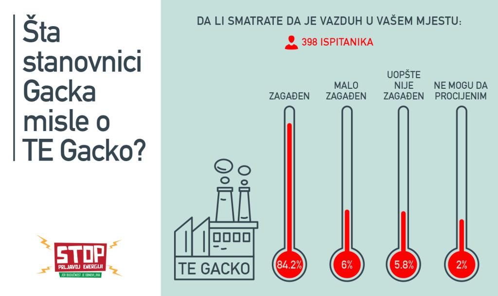 Infografika 1.
